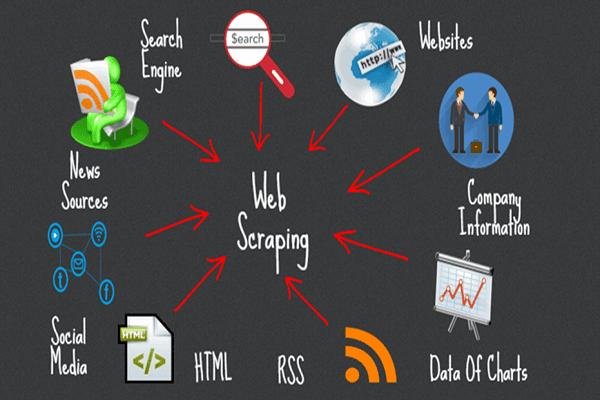 Best Free Web Scraping Tool